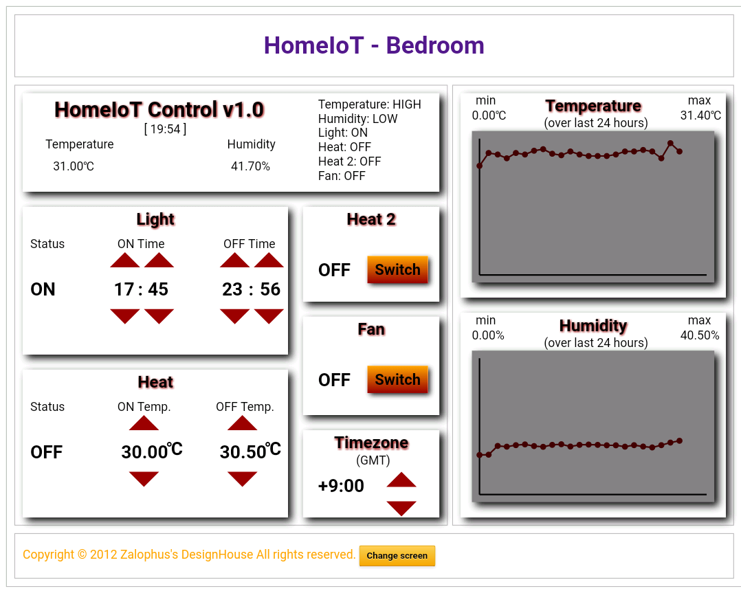 HomeIoT Control v1.0 – with WiFi web server